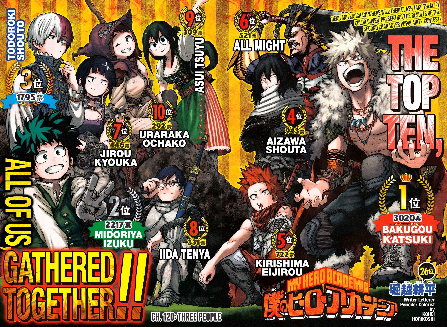 My Hero Academia 120 - Page 3 - Manga Stream