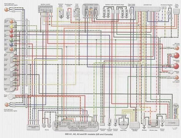 93 Zx 600 Ninja Wiring Diagram | Repair Manual On A Kawasaki Zx Wiring Diagram on