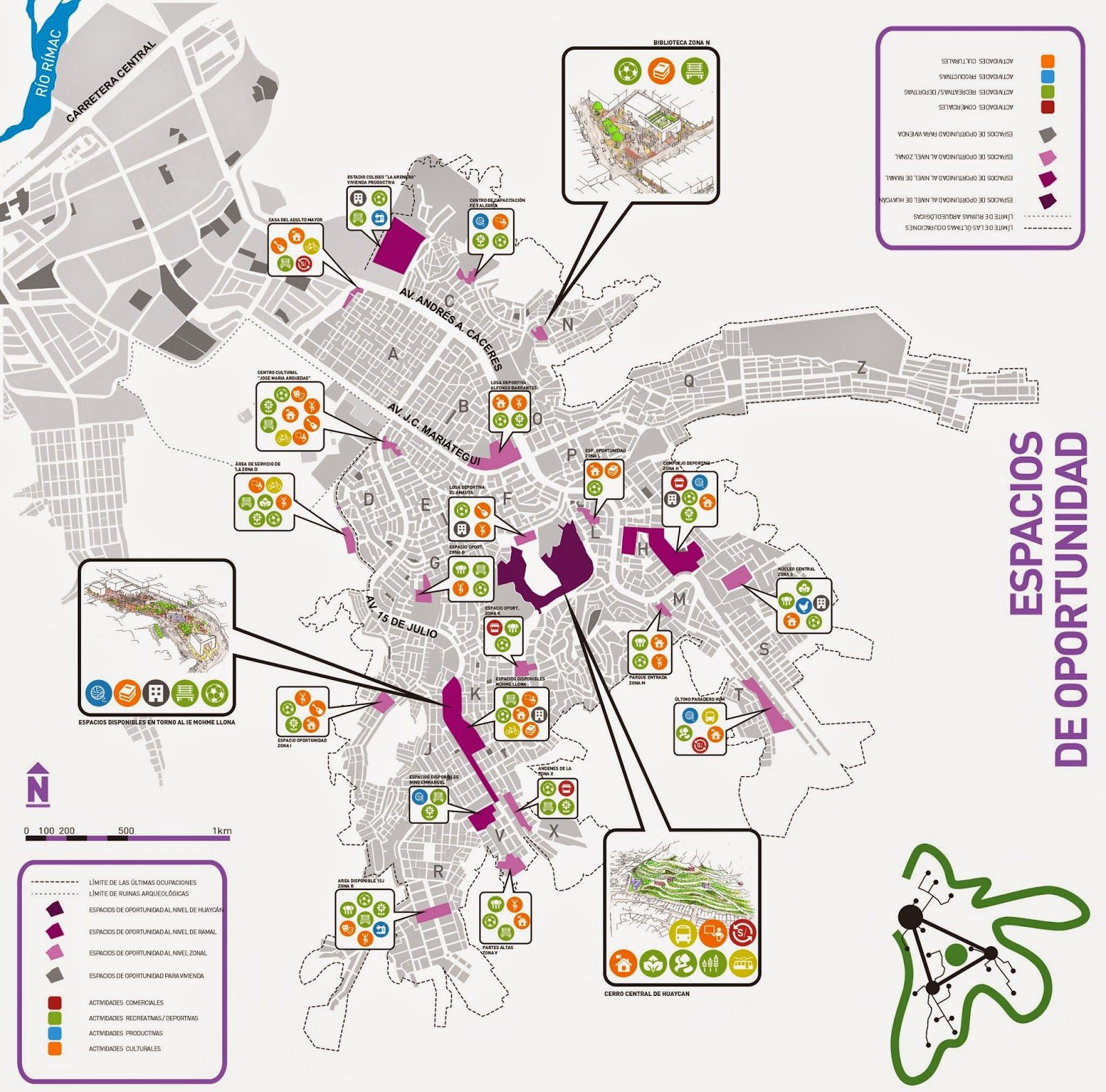 Images Urban Planner In Diagram Tree Template Free Proyectos Urbanos Integrales En Lima Parte Ii Graphic Mapping Master Plan