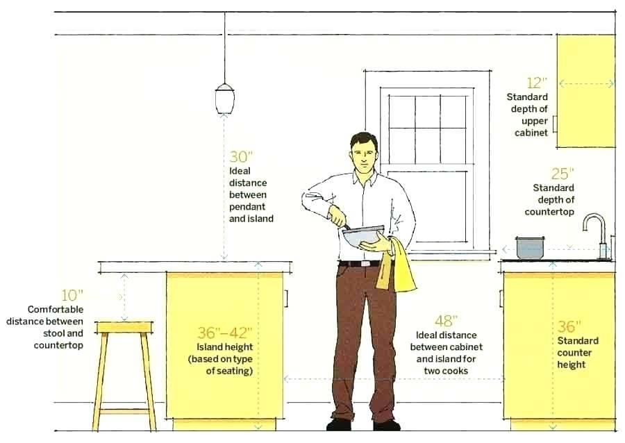 Overhang Dimensions Kitchen Island Google Search Kitchen Island Cabinets Kitchen Designs Layout Outdoor Kitchen Design