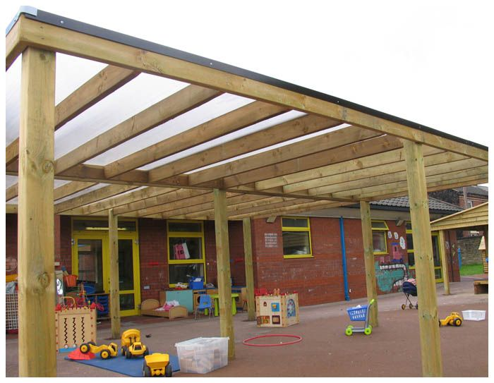 Simple pergola different types of outdoor pergola roof materials ajilbab com portal diy - Pergola with roof ...