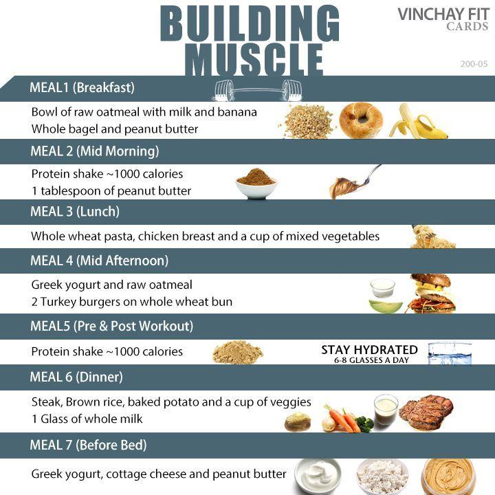 high protein muscle gain diet plan
