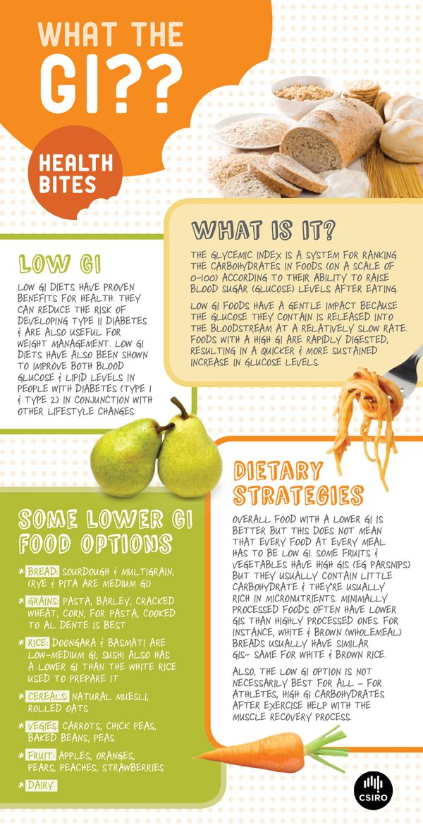 Pin On Pcos Low Gi Diet