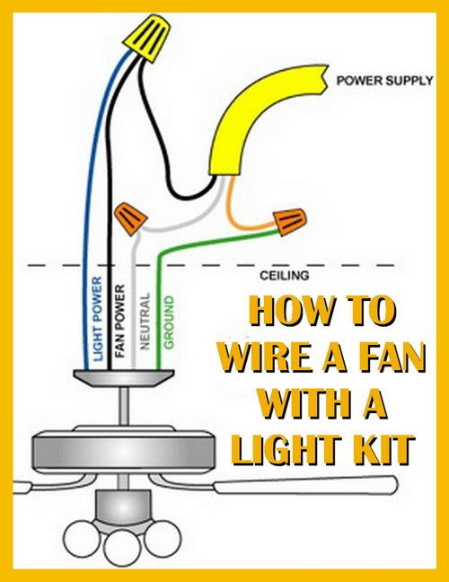 how to wire a ceiling fan with a light kit | diy - tips tricks, Wiring diagram