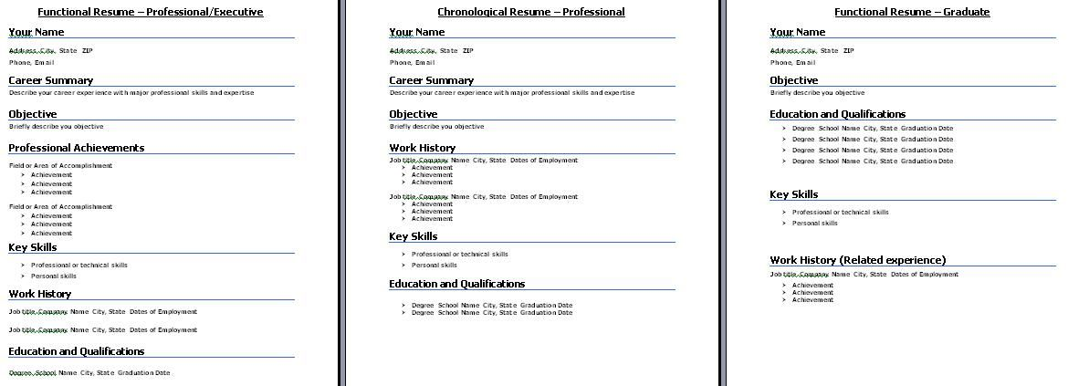Chronological Resume Template, Format and Examples returning to - common resume formats