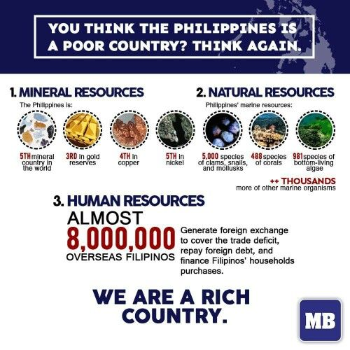The Philippines Is A Blessed Country Rich Country Philippines
