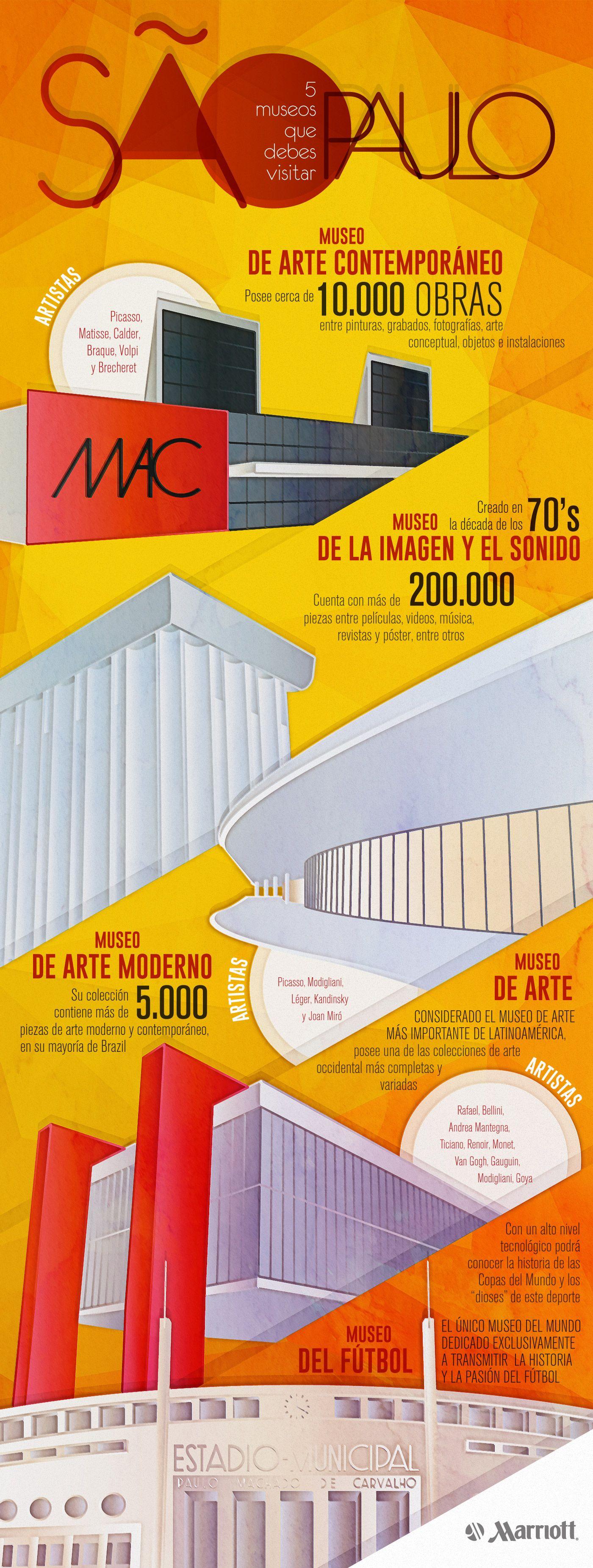Si deseas conocer lo mejor del turismo cultural de Sao Paulo, entonces descubre en nuestra infografía esos 5 museos que tienes que visitar durante tu estadía en esta vibrante ciudad. #SaoPaulo #Brazil #Vacaciones #Turismo #Travel #Museos #Marriott #HotelMarriott #Infographic