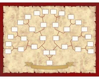 Blank Family Tree Templates To Fill In With Your Ancestors Data Family Tree Poster Family Tree Template Blank Family Tree Template