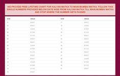 Lifetime Follow Chart for for Matka Game Kalyan Main Mumbai at