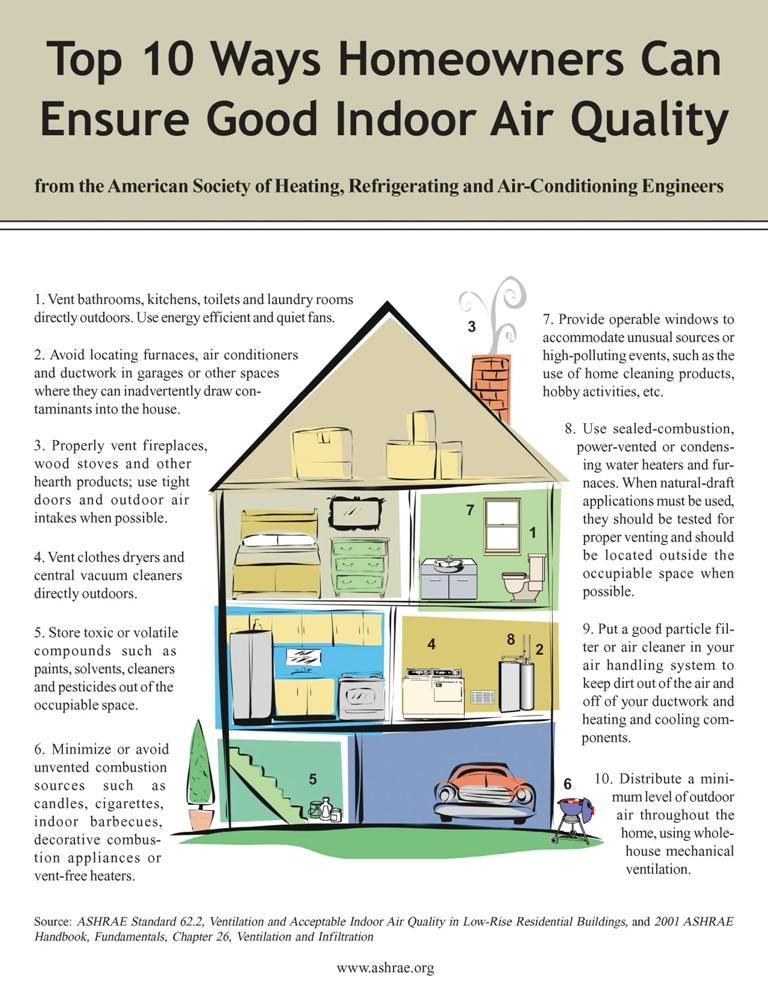 Top 10 Ways Homeowners Can Ensure Good Indoor Air Quality Indoor