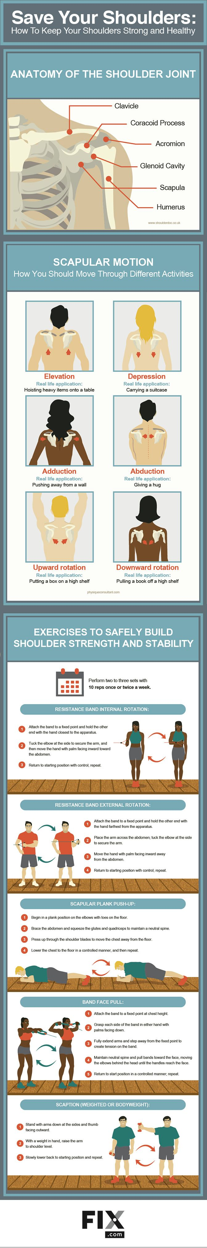 Save Your Shoulders: How To Keep Your Shoulders Strong and ...