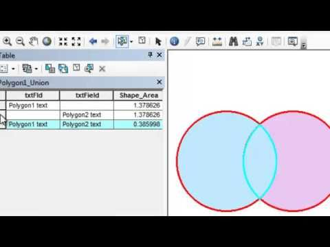 ArcGIS Overlay Geoprocessing Tools | Geospatial / GIS