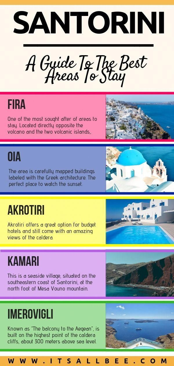 Where To Stay In Santorini   Best Areas To Stay In Santorini   ItsAllBee Travel Blog -  Find out all that you should know in order to make the most out of your travel time. Make sure to learn a few travel hacks just before you start out. #traveltips Source by asher_barrett  -