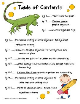 persuasive writing mentor texts Providing students with examples of good writing is vital here are tips for using mentor texts in the classroom and ideas on where you can find it.