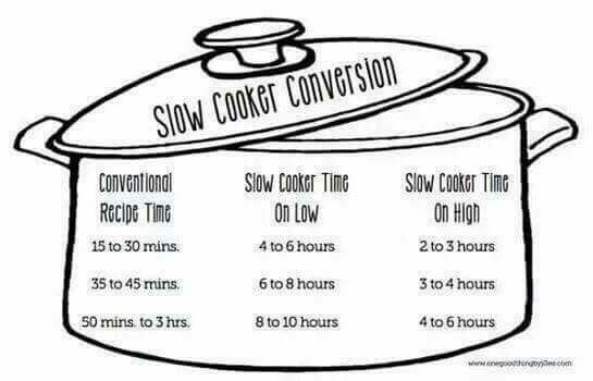 Pin by Jennie S on crock pot in 2018 Pinterest Cooker recipes - Time Conversion Chart