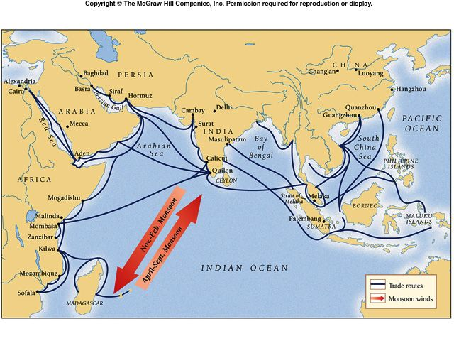 indian ocean trade routes | Indian Ocean Trade Routes | Learning ...