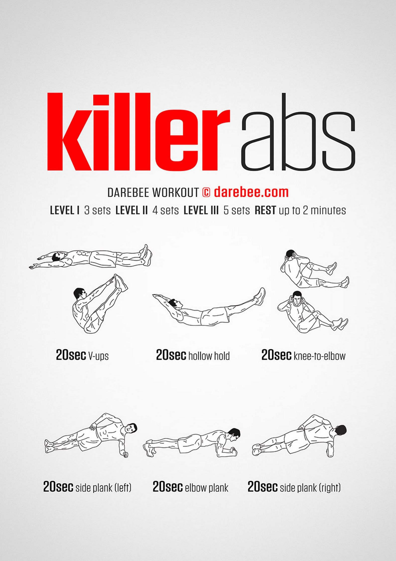 Killer Abs Workout | Posted By: CustomWeightLossProgram ...