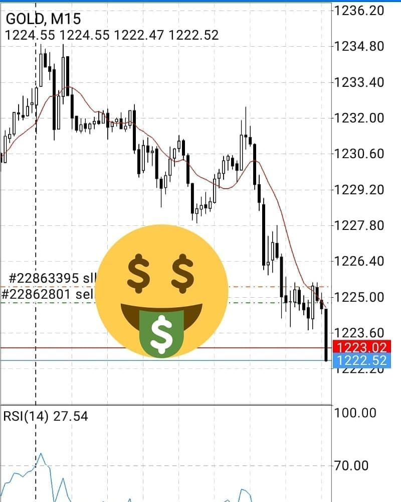 Gold Join Our Trading Team Today And Start Receiving Signals And