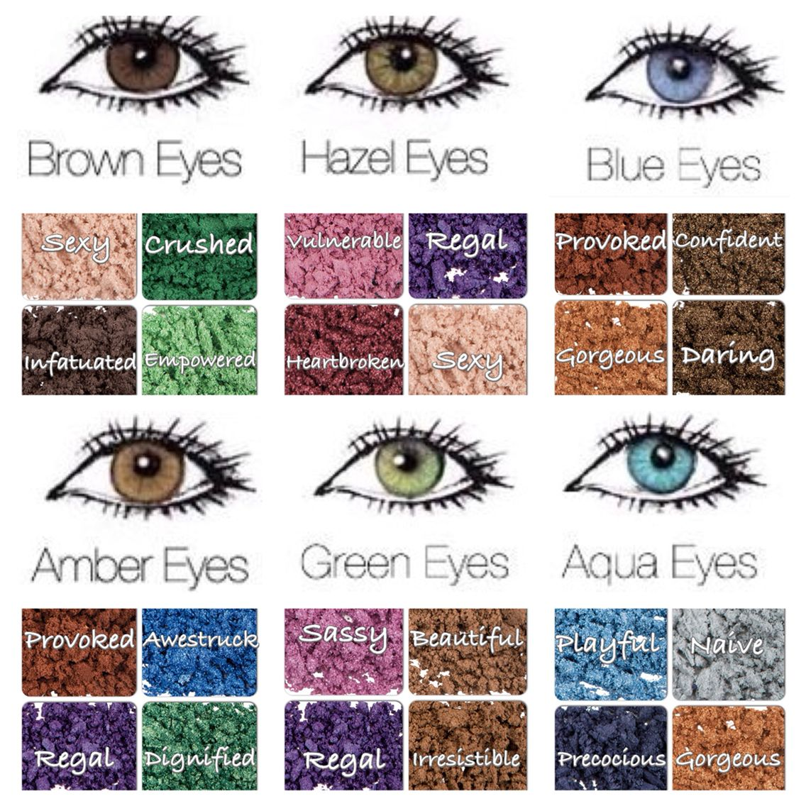 The Best Pigments To Compliment Your Eye Color With Names