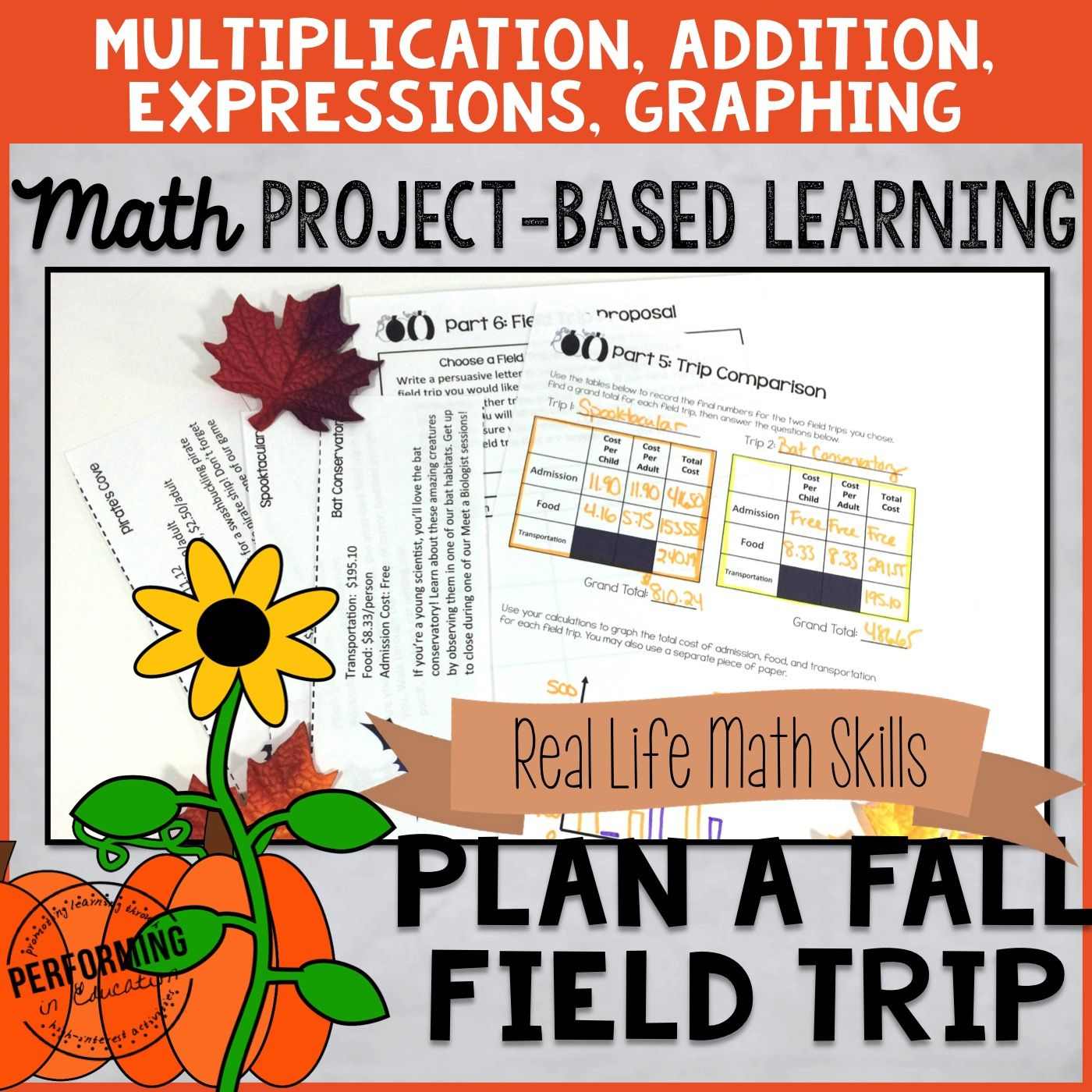 Differentiated Instruction In Project Based Learning Project Based