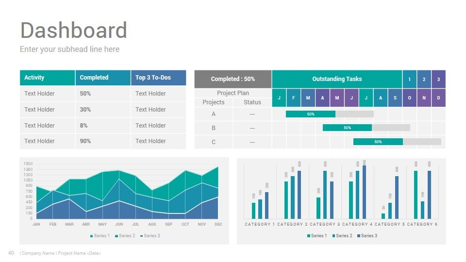 Project Status Report PowerPoint Template Design Chart Design