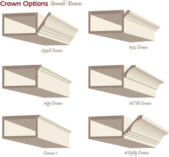 Coffered ceilings pictures designs of wood ceiling for Coffered ceiling plans