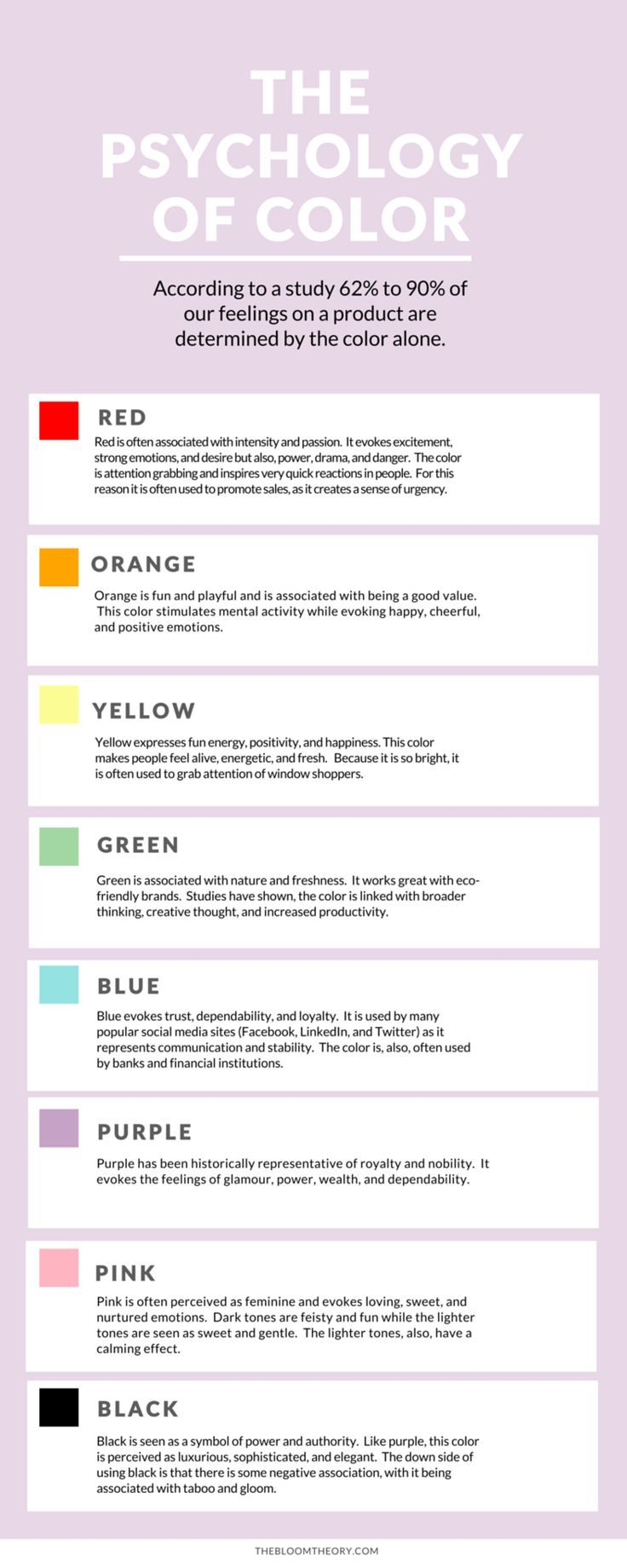 The psychology of color in branding and branding the bloom theory the psychology of color in branding and branding the bloom theory by nakia jones when buycottarizona Choice Image