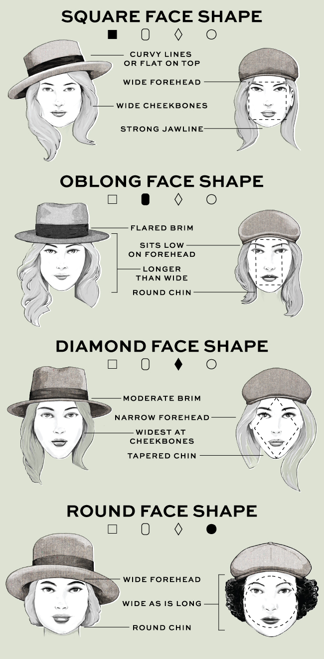 Size Guide Diamond Face Shape Face Shapes Oblong Face