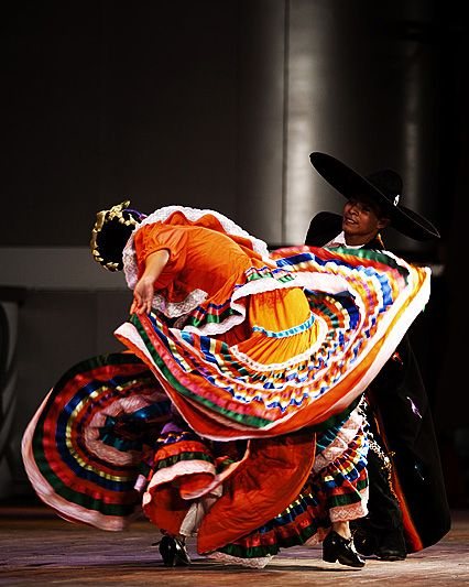 Passion Of Dance Ballet Folklorico Mexican Culture Dance