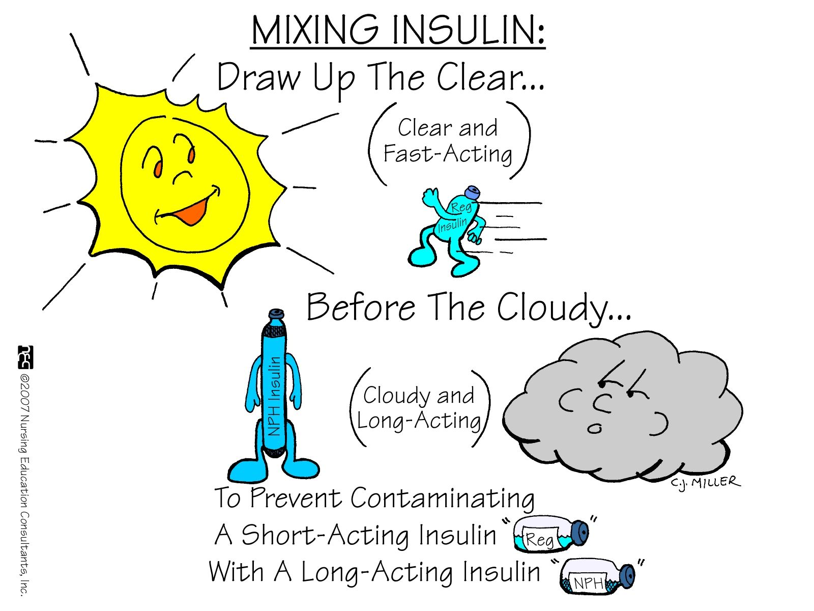 Insulin mixing clear first before the cloudy also nclex pinterest rh
