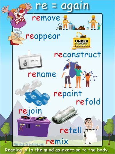 re Words - Prefix Poster | ไวยากรณ์อังกฤษ