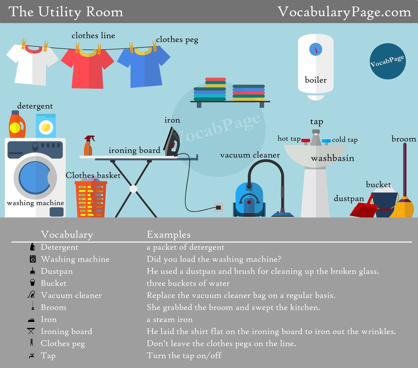 Vocabularypage The Utility Room Vocabulary