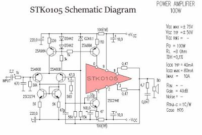 circuit diagram 3000w audio amplifier how to make 3000w power amp schematic for 12 inches ... memphis car audio amplifier wiring diagrams