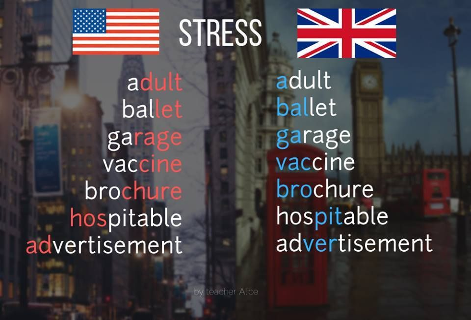 5 Biggest Differences Between Speaking British English And American English Speak Like A Native American English Words British Vs American British English