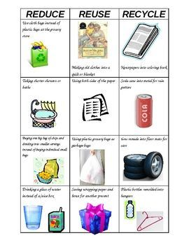 Reduce Reuse Recycle Sort | Reuse recycle and Activities