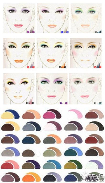 30 Types Of Eyeshadow Matching Colors Color Chart