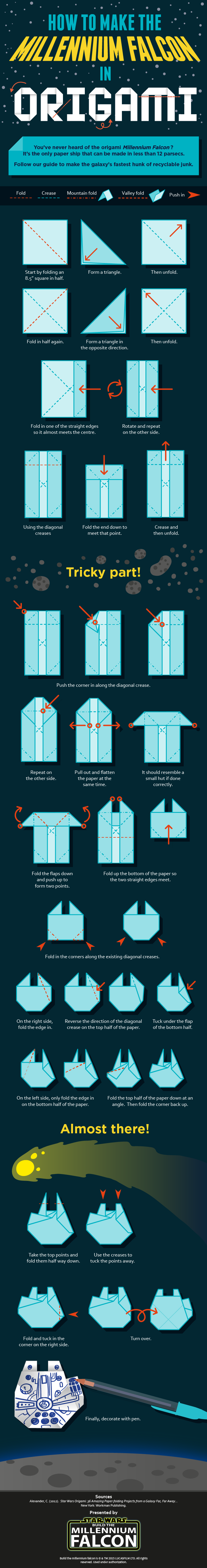How to Make the Millennium Falcon in Origami #infographic