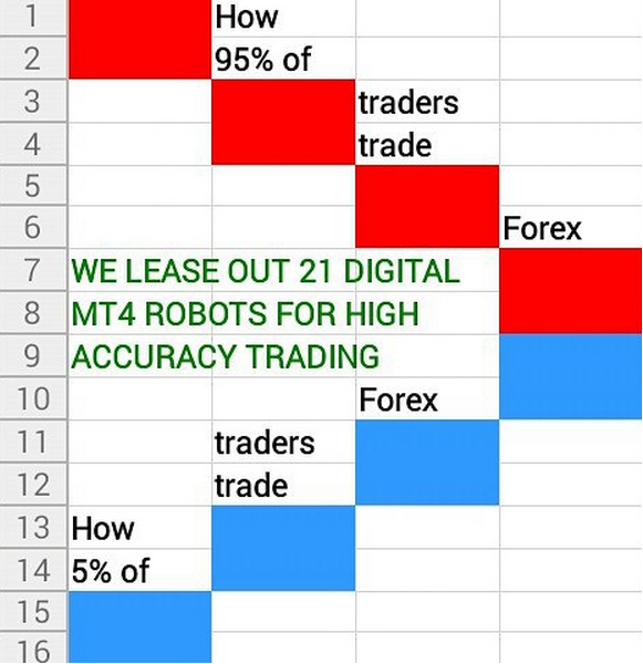 forex forum online future trading brokerage forex11