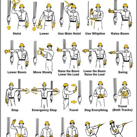 In A Military Or Survival Situation Where Silence Must Be Maintained In Order To Mask Your Presence From An Enemy Foe Or Targ Crane Safety Hand Signals Crane