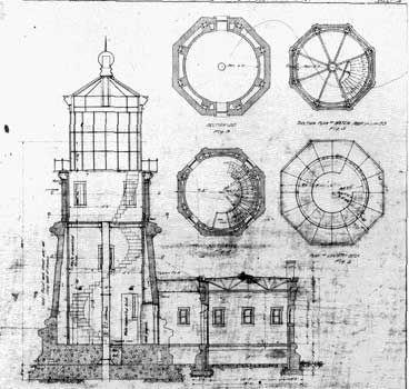 lighthouse blueprints - Google Search Lighthouse Pinterest - new blueprint coffee watson