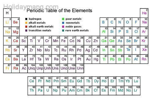 awesome Period table Holidaymapq Pinterest Rivers - new periodic table no. crossword