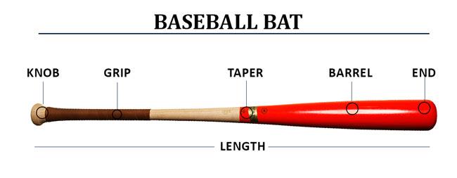 Best Baseball Bats 25 Best Different Bats Review In 2020 Baseball Bat Baseball Better Baseball