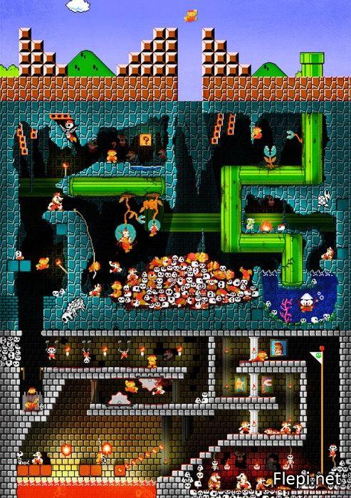 Sous sol super Mario Bros