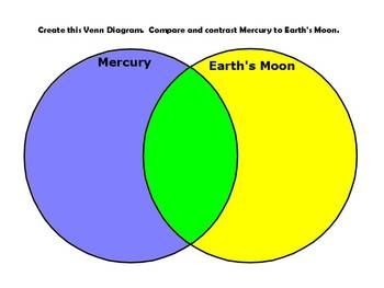 Earth and moon venn diagram difference auto electrical wiring mercury vs earth s moon graphic organizer venn diagram activboard rh pinterest com au sun and moon venn diagram similarities between earth and moon ccuart Choice Image