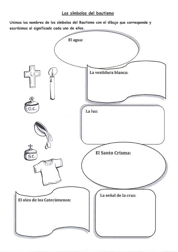 Parroquia La Inmaculada: Los símbolos del Bautismo | GESTION ESCOLAR ...