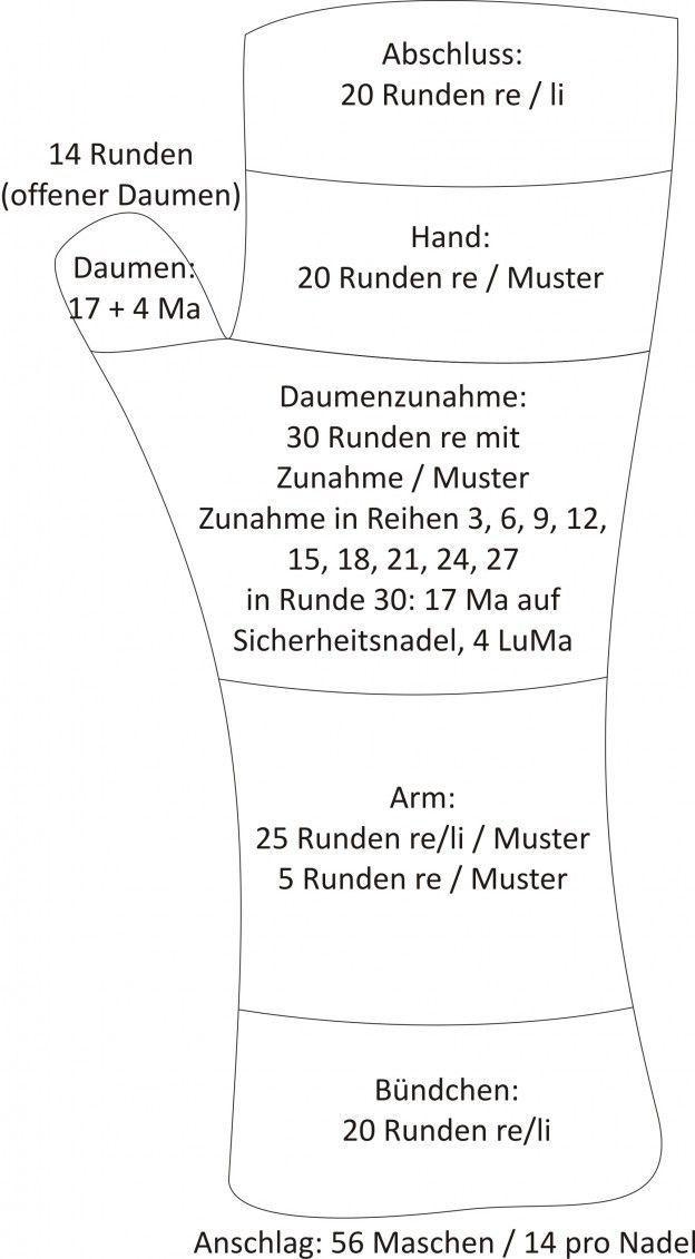 Photo of Stulpen-Schema – gefunden auf – #auf #gefunden #StulpenSchema #gefunden #knitbea…