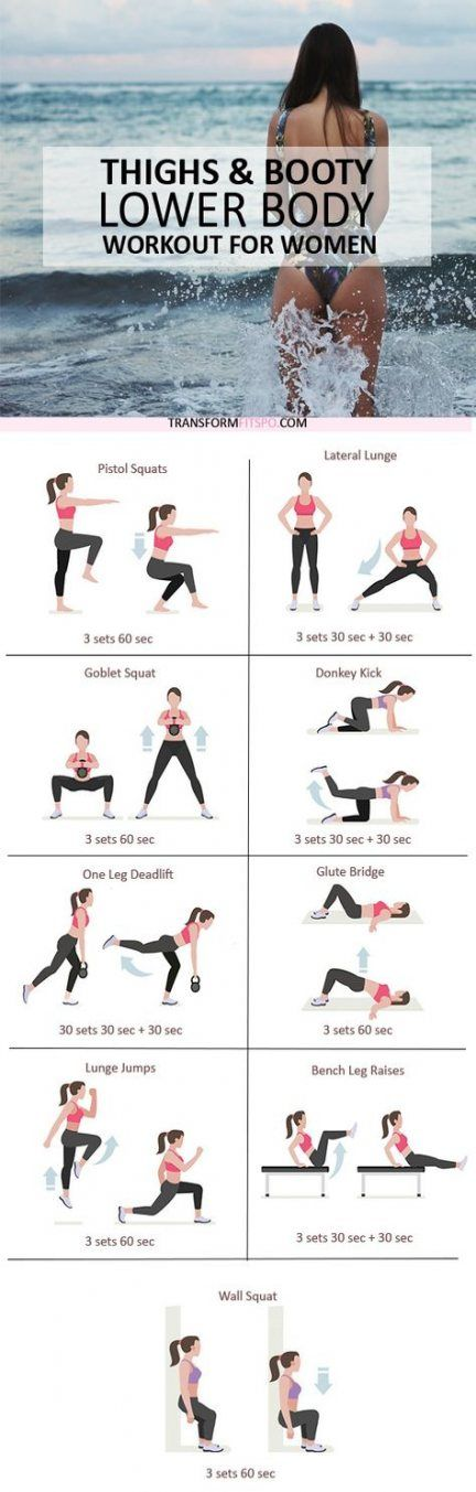 Fitness Tips For Women Body Shapes Strength Training 38+ Ideas #fitness