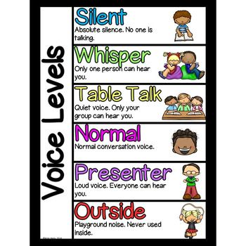 Voice Level Chart | Classroom Noise Level A3 | Voice ...