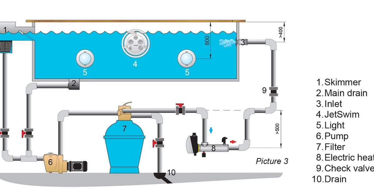 pool pump plumbing diagram wiring diagram swimming pool