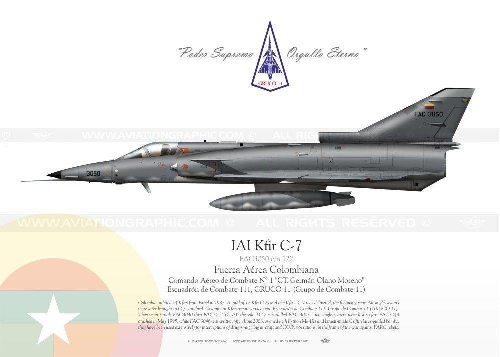 IAI Kfir C-7. Fuerza Aerea Colombiana